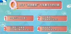 20190517饮食养生汇视频和笔记:江志伟,姚尚龙,麻醉,发物,胃癌