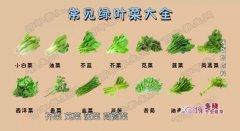 20190711X诊所视频和笔记:吴萍,低碳水饮食,维生素,黑豆,植物甾醇