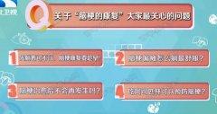 20190813饮食养生汇视频和笔记:刘爱贤,脑梗,偏瘫,阿司匹林