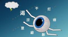 20190908健康之路视频和笔记:亢泽峰,干眼症,自制熏眼方,睛明穴