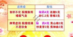 20200517养生堂龙8娱乐和笔记:王庆国,便秘,枳实,心绞痛,心律不齐