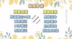 20200813X诊所视频和笔记:方泓,中暑,热射病,山药蛤蜊龙须汤