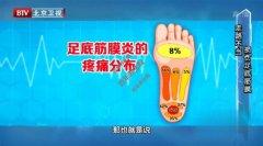 20200910我是大医生视频和笔记:贾小强,足底筋膜炎,崴脚,脂肪肝