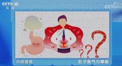 20201222健康之路视频和笔记:王晏美,胀气,打嗝,消化道出血,健脾