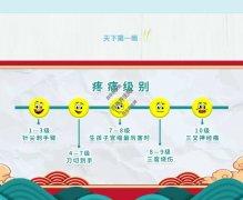 20210126饮食养生汇视频和笔记:赵斌杰,三叉神经痛,天下第一痛