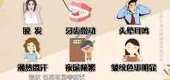20210127X诊所视频和笔记:胡智海,肾经,补肾,腰痛,三阴交,太溪穴