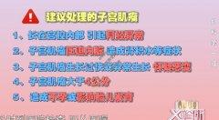 20210308X诊所视频和笔记:徐莲薇,子宫肌瘤,痰湿体质,肝气郁结