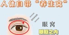 20210310X诊所视频和笔记:李征宇,人体自带的养生窝,腋窝,腘窝