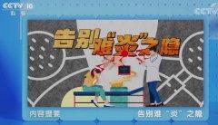 20210315健康之路视频和笔记:王扬,霉菌性阴道炎,老年性阴道炎