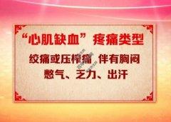 20210402养生堂视频和笔记:杨伟宪,胃病,心梗,呕吐,心肌缺血,腹痛