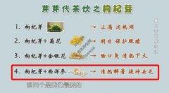 20210520X诊所视频和笔记:朱海青,黄曲霉素,苜蓿芽豉油皇炒面