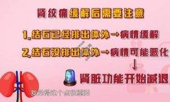 20210816X诊所视频和笔记:姜昊文,肾绞痛,肾结石,输尿管结石