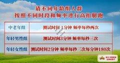 20210912养生堂视频和笔记:徐凤芹,心梗,胸痹,热毒,气阴两虚
