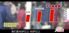 """20211027X诊所视频和笔记:邵志敏,抗击粉红杀手的""""上海答卷"""""""